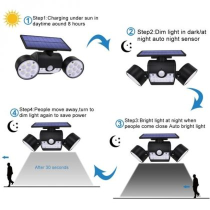 Adjustable Angle Dual 30 LED Solar Wall Security Spotlight with Sensor