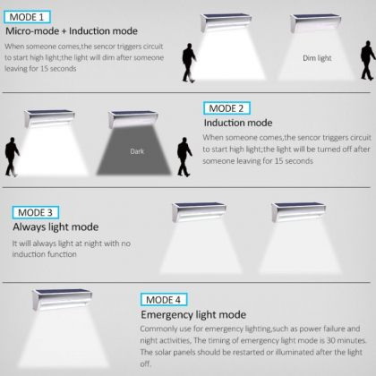 Bright Motion Sensor Solar Wall Light Aluminium Alloy Shell 4 Modes