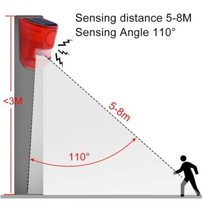 Solar Security Alarm Light Motion Sensor Warning Sound 110DB System